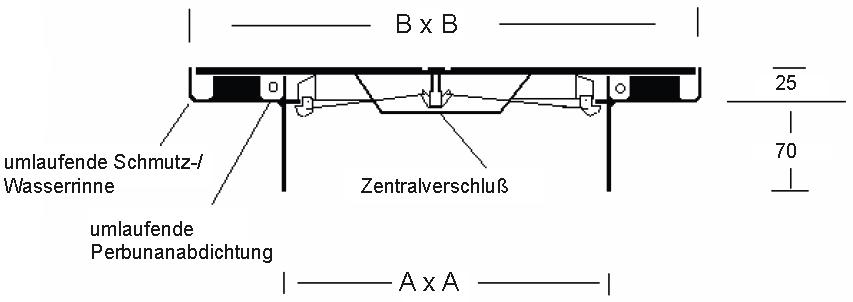 Schachtabdeckungen von h r stahlverarbeitung gmbh for Deckel revisionsschacht